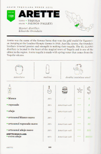 Arette Product sheet